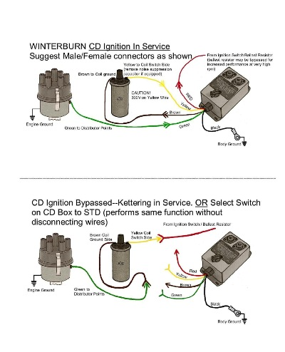 pertronix ignitor wiring diagram pertronix image pertronix ignitor wiring diagram wiring diagram and hernes on pertronix ignitor wiring diagram